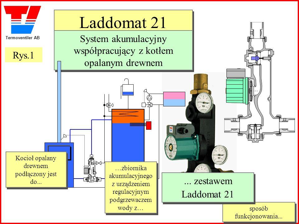Termoventiler AB sposób funkcjonowania... sposób funkcjonowania... Laddomat 21 Laddomat 21 System akumulacyjny współpracujący z kotłem opalanym drewne