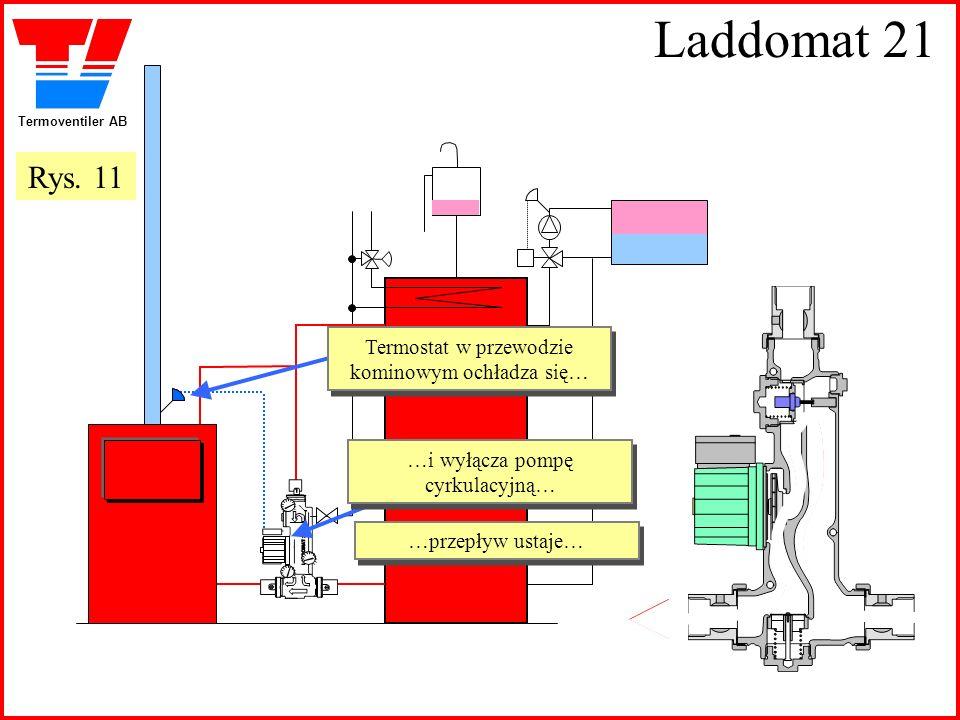 Termoventiler AB Laddomat 21 Termostat w przewodzie kominowym ochładza się… Termostat w przewodzie kominowym ochładza się… …i wyłącza pompę cyrkulacyj