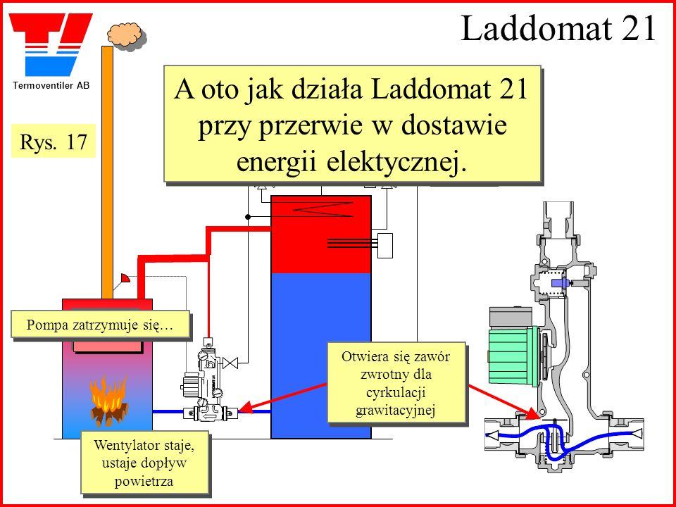 Termoventiler AB Laddomat 21 A oto jak działa Laddomat 21 przy przerwie w dostawie energii elektycznej. Pompa zatrzymuje się… Pompa zatrzymuje się… We