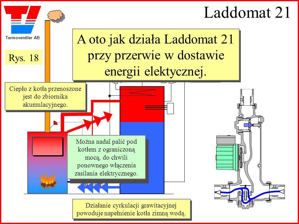 Termoventiler AB Laddomat 21 Działanie cyrkulacji grawitacyjnej powoduje napełnienie kotła zimną wodą. Działanie cyrkulacji grawitacyjnej powoduje nap