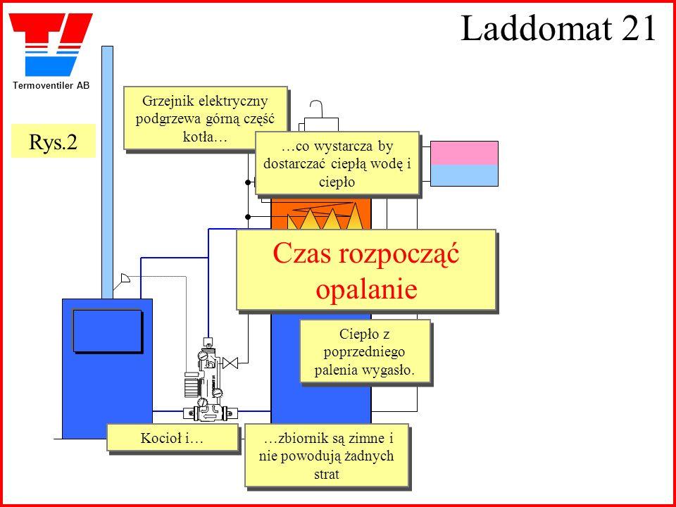 Termoventiler AB Laddomat 21 Kocioł i… Kocioł i… Ciepło z poprzedniego palenia wygasło. Ciepło z poprzedniego palenia wygasło. …zbiornik są zimne i ni