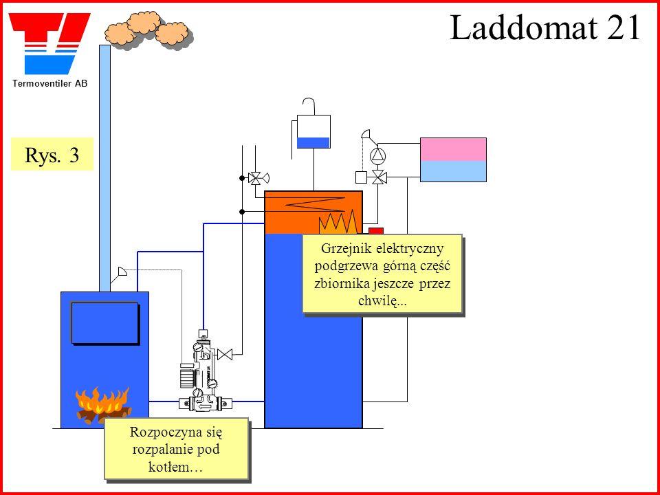 Termoventiler AB Laddomat 21 Rozpoczyna się rozpalanie pod kotłem… Rozpoczyna się rozpalanie pod kotłem… Grzejnik elektryczny podgrzewa górną część zb