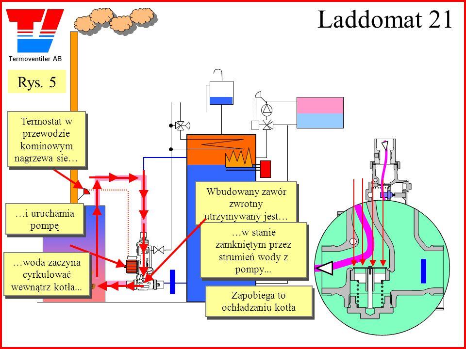 Termoventiler AB Laddomat 21 Termostat w przewodzie kominowym nagrzewa sie… Termostat w przewodzie kominowym nagrzewa sie… …i uruchamia pompę …i uruch