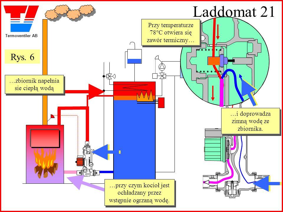 Termoventiler AB Laddomat 21 Przy temperaturze 78°C otwiera się zawór termiczny… Przy temperaturze 78°C otwiera się zawór termiczny… …zbiornik napełni