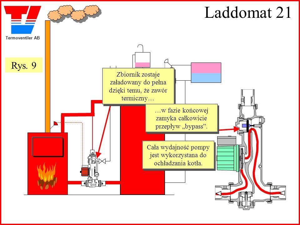 Termoventiler AB Laddomat 21 Zbiornik zostaje załadowany do pełna dzięki temu, że zawór termiczny… Zbiornik zostaje załadowany do pełna dzięki temu, ż