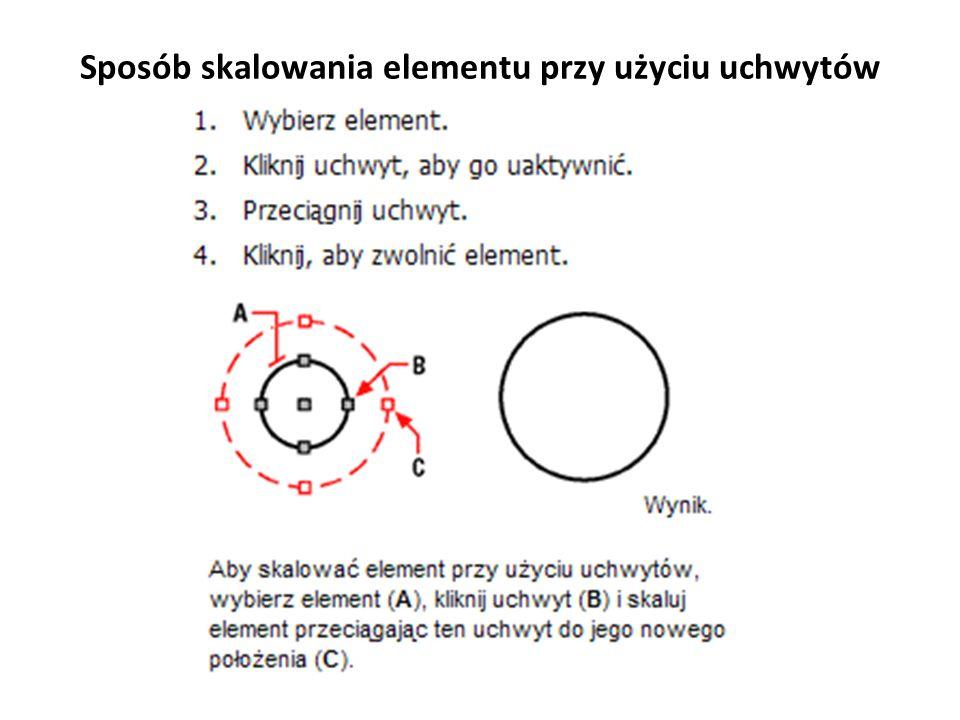 Sposób skalowania elementu przy użyciu uchwytów