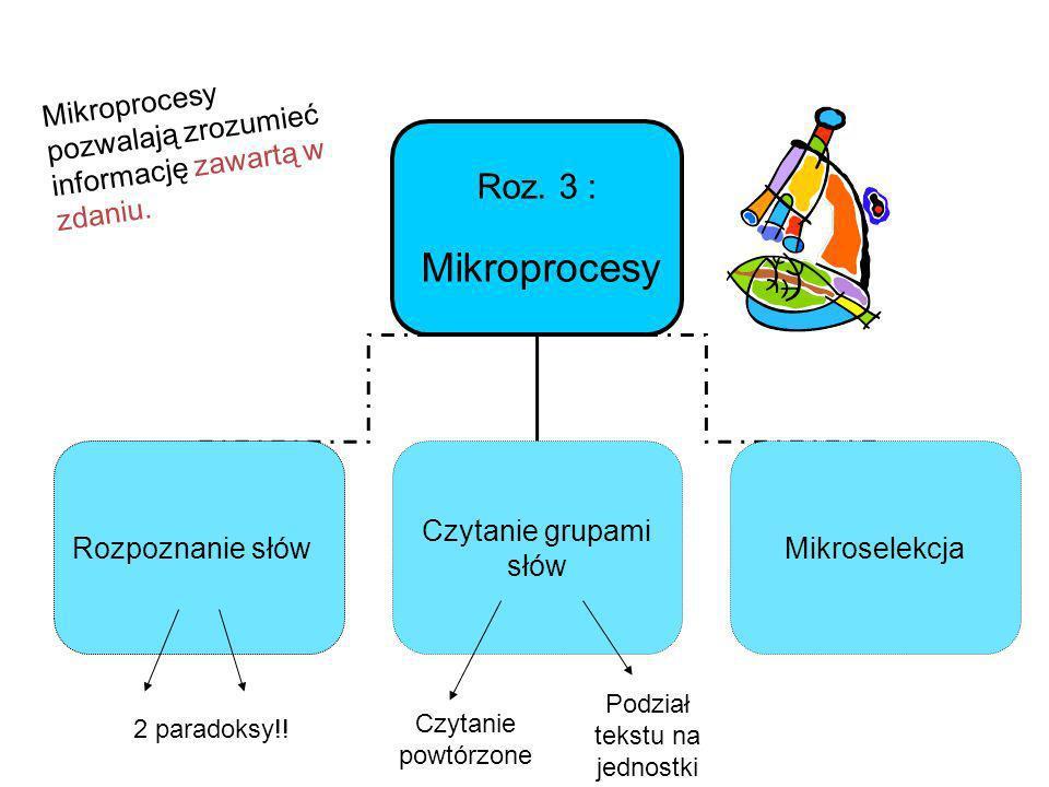 Roz. 3 : Mikroprocesy Rozpoznanie słów Czytanie grupami słów Mikroselekcja Mikroprocesy pozwalają zrozumieć informację zawartą w zdaniu. 2 paradoksy!!