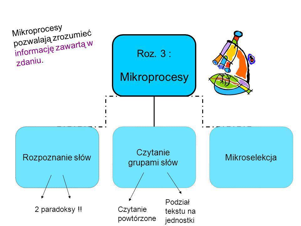 Roz. 3 : Mikroprocesy Rozpoznanie słów Czytanie grupami słów Mikroselekcja Mikroprocesy pozwalają zrozumieć informację zawartą w zdaniu. 2 paradoksy !