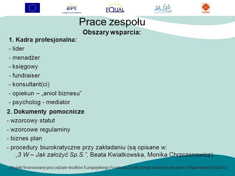 Projekt finansowany przy udziale środków Europejskiego Funduszu Społecznego w ramach Inicjatywy Wspólnotowej EQUAL 1.