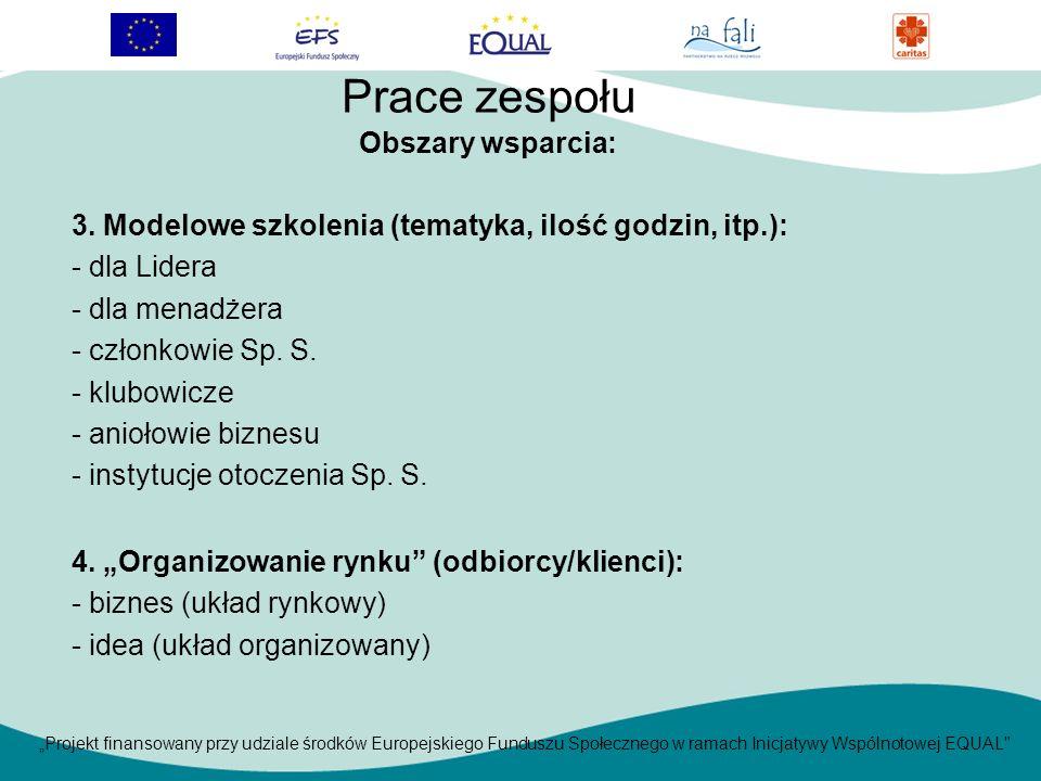 Projekt finansowany przy udziale środków Europejskiego Funduszu Społecznego w ramach Inicjatywy Wspólnotowej EQUAL 3.
