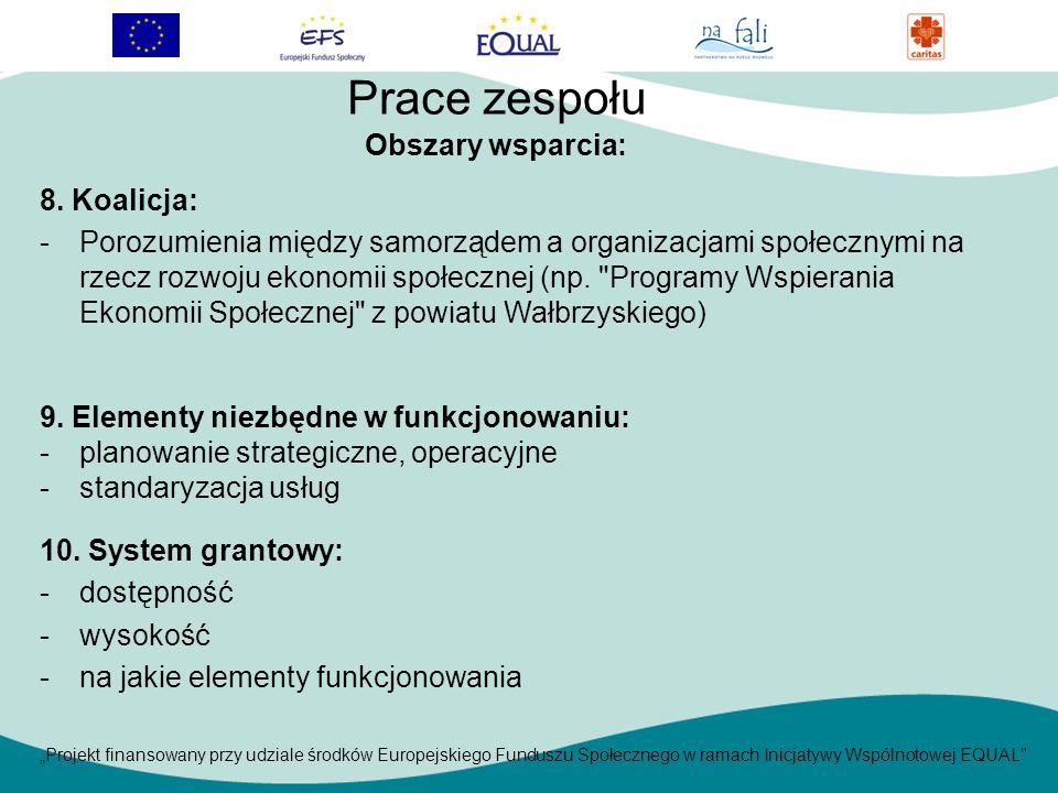 Projekt finansowany przy udziale środków Europejskiego Funduszu Społecznego w ramach Inicjatywy Wspólnotowej EQUAL 8.