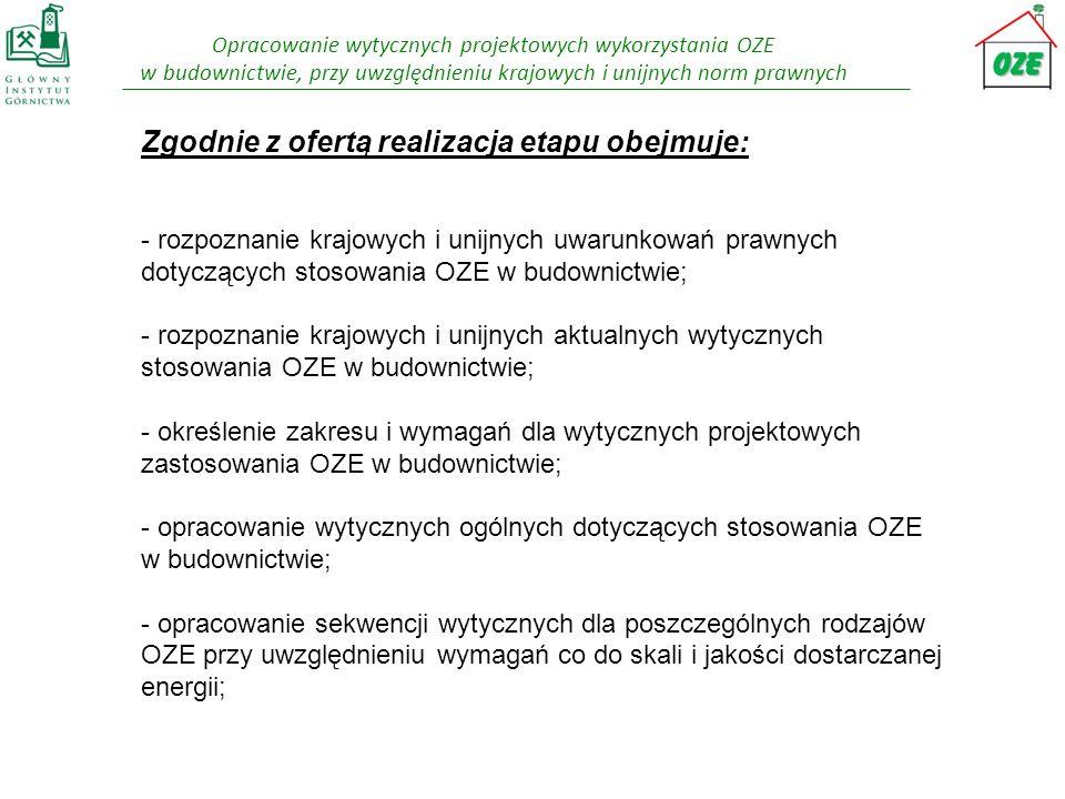 Opracowanie wytycznych projektowych wykorzystania OZE w budownictwie, przy uwzględnieniu krajowych i unijnych norm prawnych Poradnik instalacji i eksploatacji OZE w budownictwie mieszkaniowym 1.