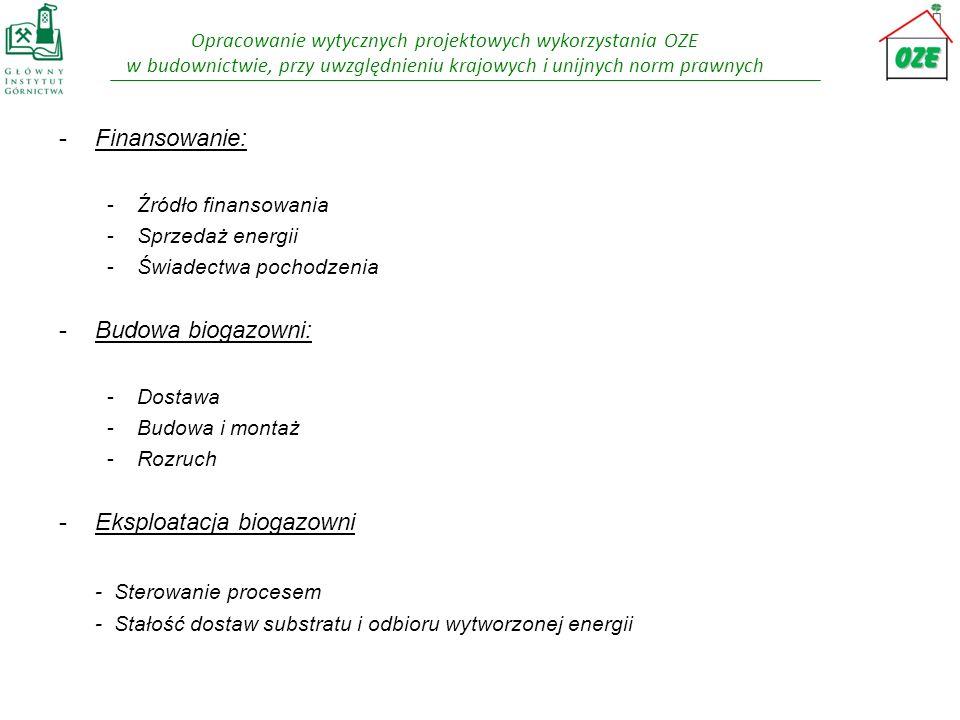 Opracowanie wytycznych projektowych wykorzystania OZE w budownictwie, przy uwzględnieniu krajowych i unijnych norm prawnych Definicja: biogaz rolniczy, biogazownia rolnicza, fermentacja metanowa Obwieszczenie Marszałka Sejmu Rzeczypospolitej Polskiej z dnia 16 maja 2006 r.