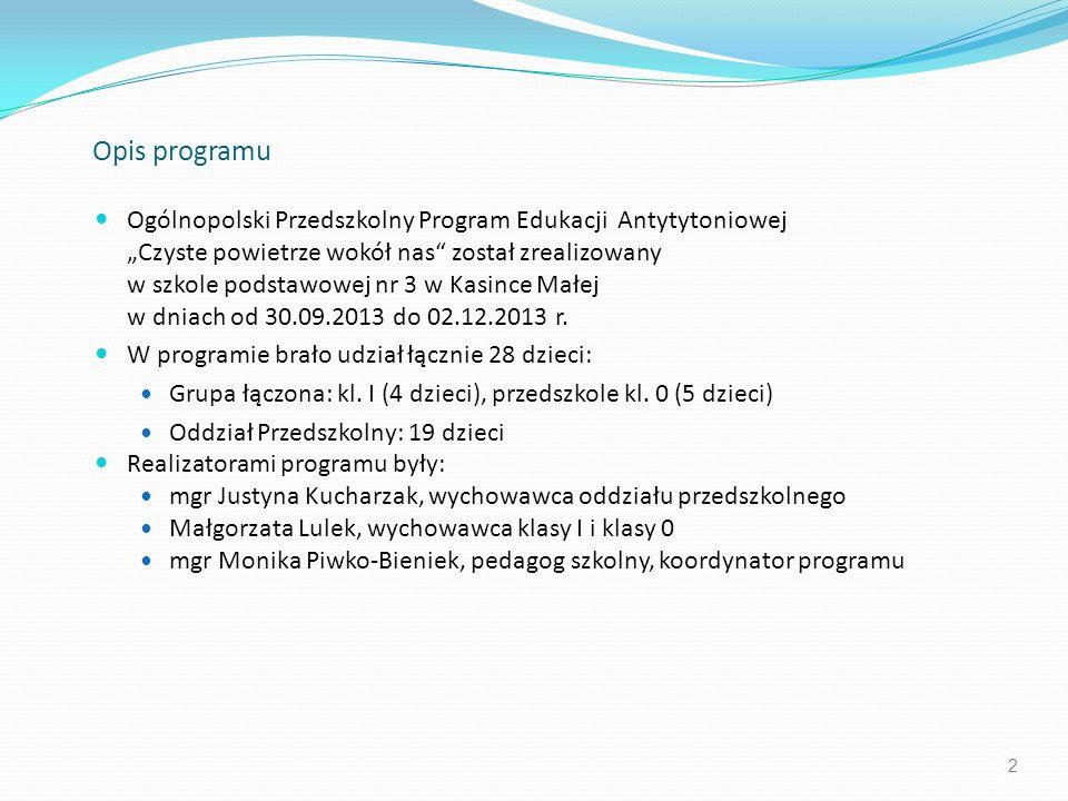 Cele programu wybrane do realizacji w roku szkolnym 2013/2014 Wykształcenie umiejętności rozpoznawania różnych dymów, wydobycie dymu papierosowego.