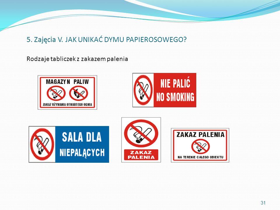 Rodzaje tabliczek z zakazem palenia 5. Zajęcia V. JAK UNIKAĆ DYMU PAPIEROSOWEGO? 31