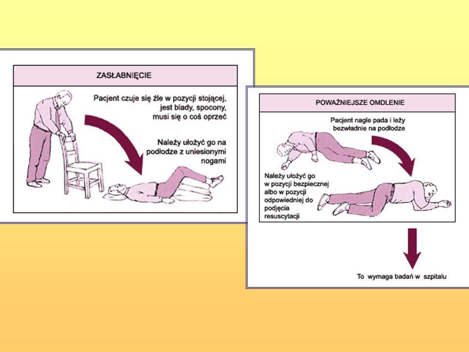 Krwotok z nosa Każ pacjentowi usiąść z głową pochyloną do przodu i siedzieć spokojnie przez dłuższy czas. Połóż mu na nasadzie nosa i karku zimny, mok