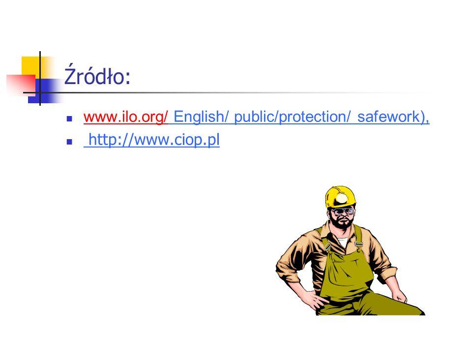 Źródło: www.ilo.org/ English/ public/protection/ safework), www.ilo.org/ http://www.ciop.pl