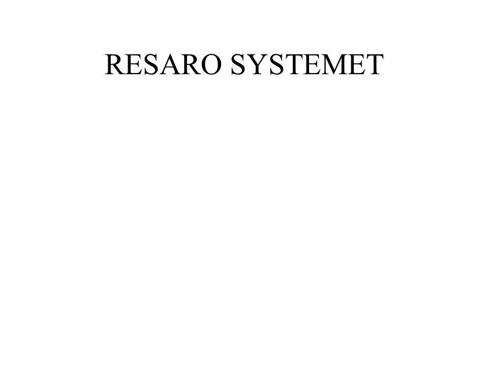 RESARO SYSTEMET