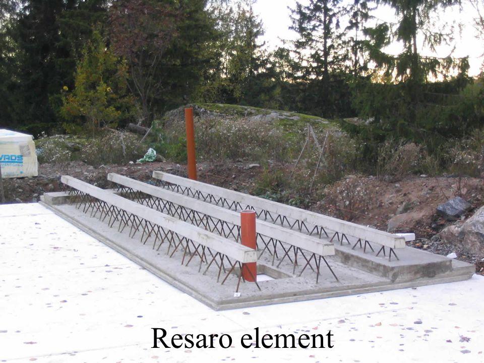 Resaro element