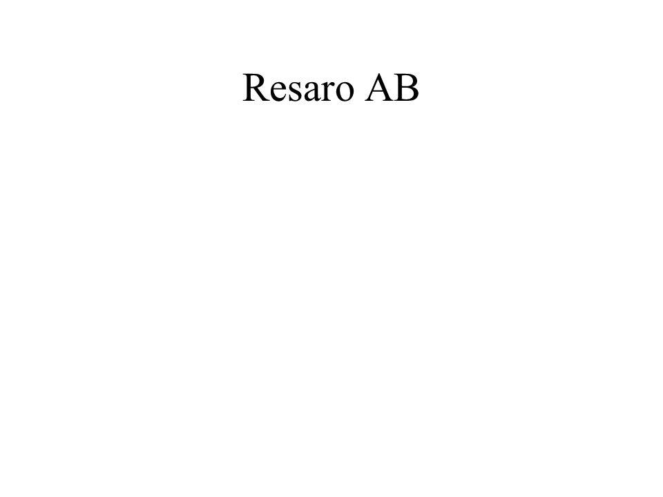 Resaro AB