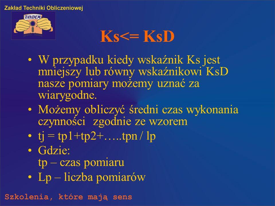 Ks<= KsD W przypadku kiedy wskaźnik Ks jest mniejszy lub równy wskaźnikowi KsD nasze pomiary możemy uznać za wiarygodne. Możemy obliczyć średni czas w