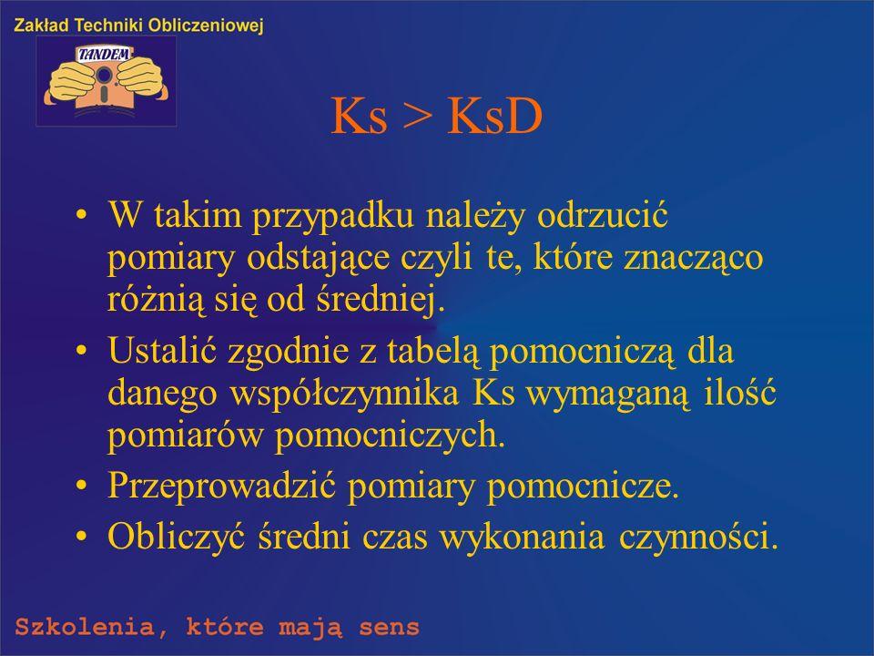 Ks > KsD W takim przypadku należy odrzucić pomiary odstające czyli te, które znacząco różnią się od średniej. Ustalić zgodnie z tabelą pomocniczą dla