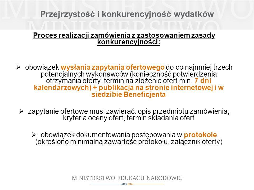 Przejrzystość i konkurencyjność wydatków Co w sytuacji braku ofert.