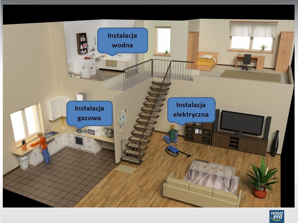 Zamknij dopływ wody do mieszkania.Wezwij dorosłych lub zadzwoń pod numer alarmowy.