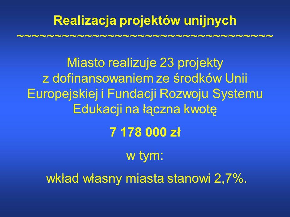 Realizacja projektów unijnych ~~~~~~~~~~~~~~~~~~~~~~~~~~~~~~~~~~ Miasto realizuje 23 projekty z dofinansowaniem ze środków Unii Europejskiej i Fundacji Rozwoju Systemu Edukacji na łączna kwotę 7 178 000 zł w tym: wkład własny miasta stanowi 2,7%.