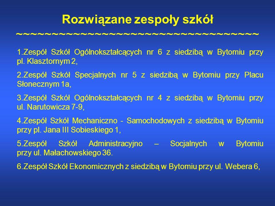 Rozwiązane zespoły szkół ~~~~~~~~~~~~~~~~~~~~~~~~~~~~~~~~~~ 1.Zespół Szkół Ogólnokształcących nr 6 z siedzibą w Bytomiu przy pl.