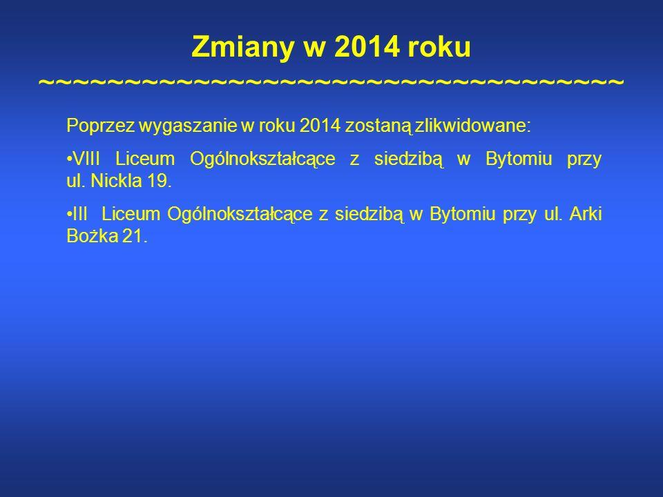 Zmiany w 2014 roku ~~~~~~~~~~~~~~~~~~~~~~~~~~~~~~~~~~ Poprzez wygaszanie w roku 2014 zostaną zlikwidowane: VIII Liceum Ogólnokształcące z siedzibą w Bytomiu przy ul.