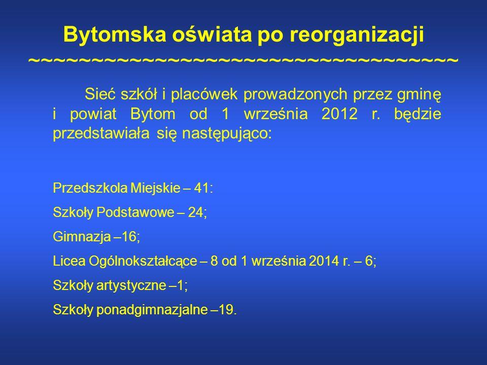 Bytomska oświata po reorganizacji ~~~~~~~~~~~~~~~~~~~~~~~~~~~~~~~~~~ Sieć szkół i placówek prowadzonych przez gminę i powiat Bytom od 1 września 2012 r.