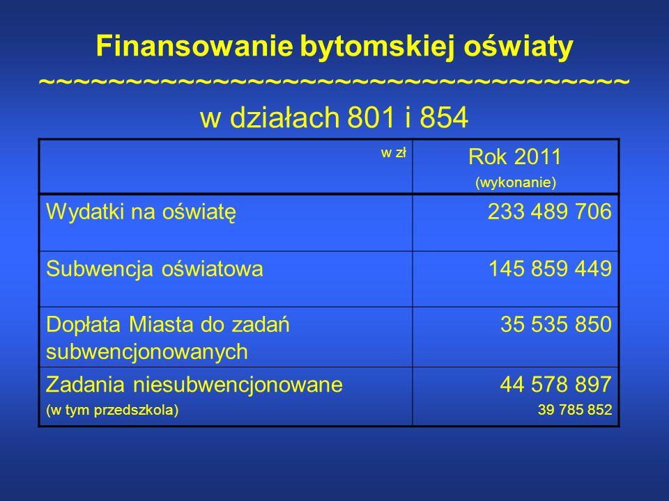 Realizacja budżetu w 2011 roku wg rodzaju wydatków ~~~~~~~~~~~~~~~~~~~~~~~~~~~~~~~~~~