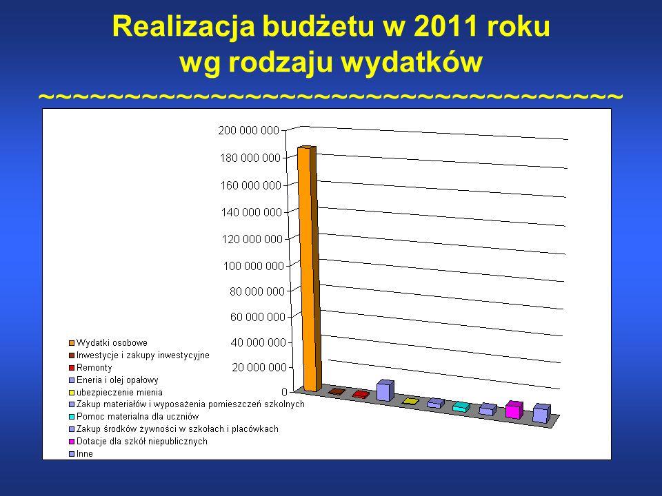 Budżet zadaniowy ~~~~~~~~~~~~~~~~~~~~~~~~~~~~~~~~~~ Od 2008 roku oprócz budżetu wg klasyfikacji budżetowej w Bytomiu w szkołach i placówkach obowiązuje budżet zadaniowy, którego integralną częścią są wydatki podzielone na zadania bezpośrednie i pośrednie.