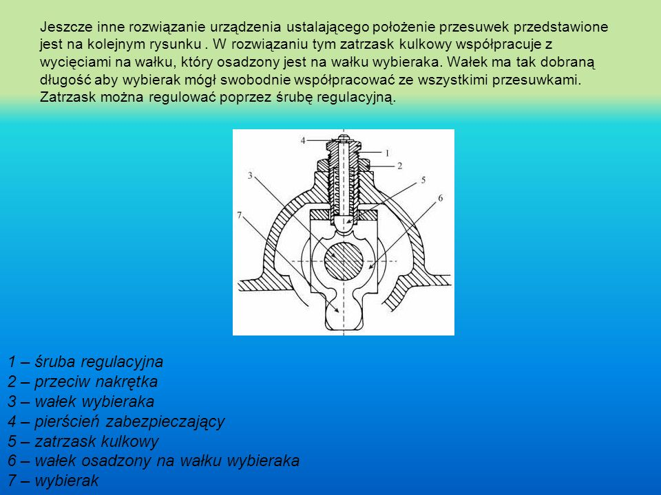 Jeszcze inne rozwiązanie urządzenia ustalającego położenie przesuwek przedstawione jest na kolejnym rysunku. W rozwiązaniu tym zatrzask kulkowy współp