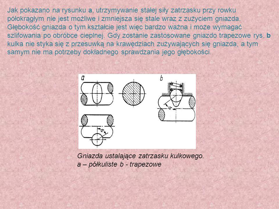 Jak pokazano na rysunku a, utrzymywanie stałej siły zatrzasku przy rowku półokrągłym nie jest możliwe i zmniejsza się stale wraz z zużyciem gniazda. G