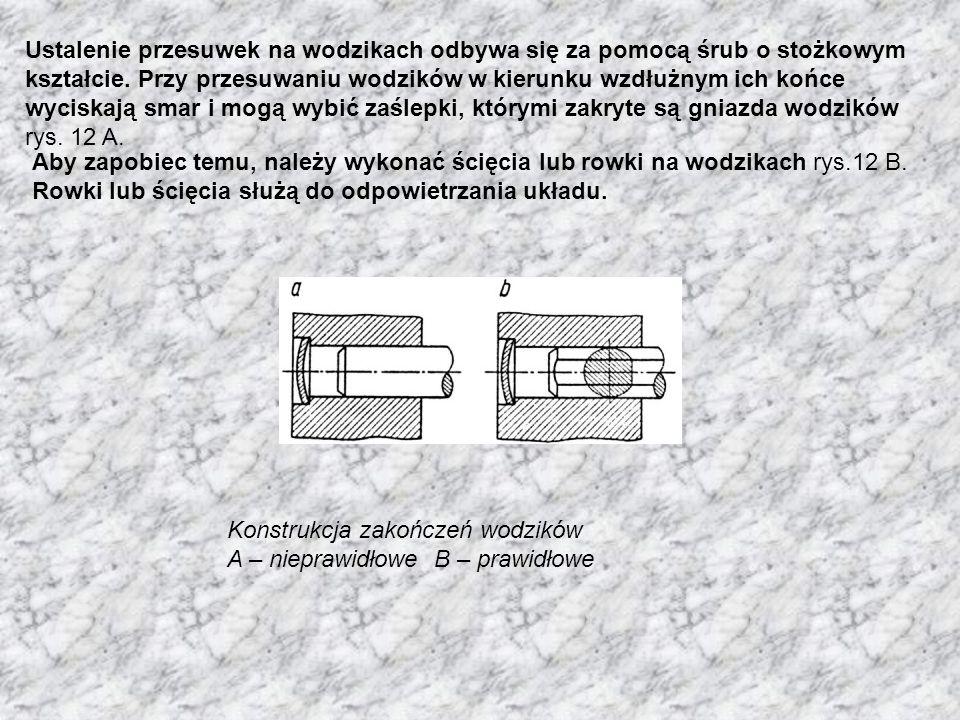 Ustalenie przesuwek na wodzikach odbywa się za pomocą śrub o stożkowym kształcie. Przy przesuwaniu wodzików w kierunku wzdłużnym ich końce wyciskają s