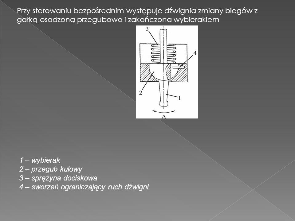 Przy sterowaniu bezpośrednim występuje dźwignia zmiany biegów z gałką osadzoną przegubowo i zakończona wybierakiem 1 – wybierak 2 – przegub kulowy 3 –