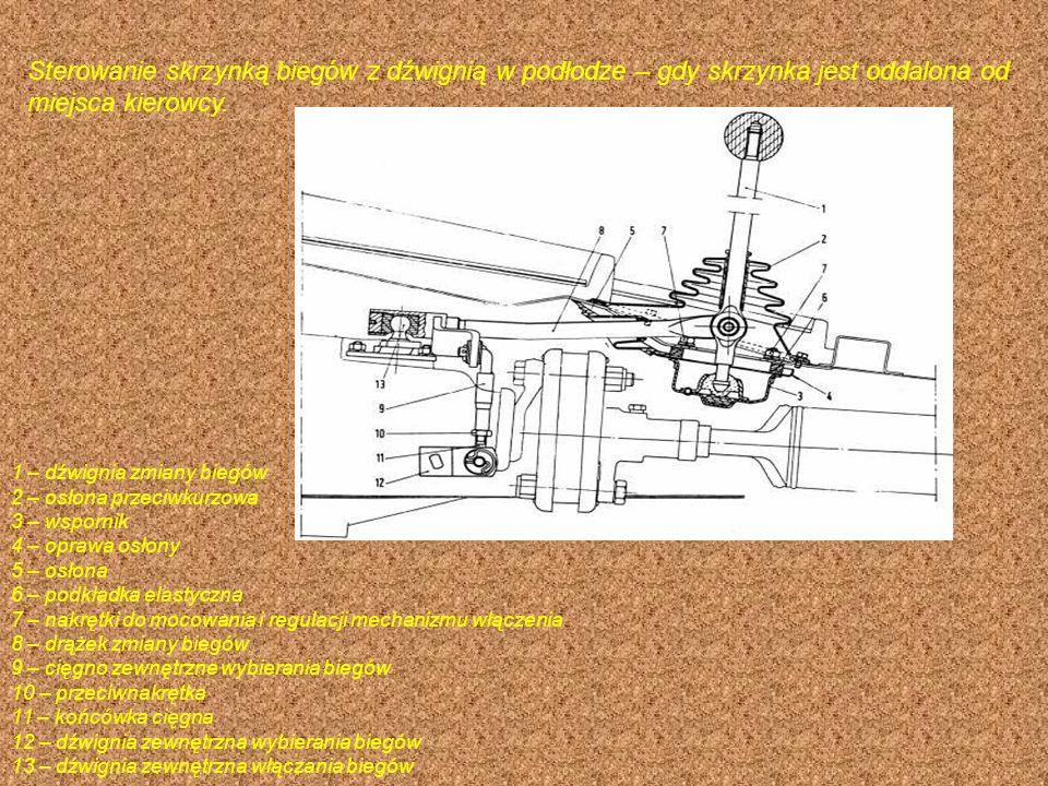 1 – dźwignia zmiany biegów 2 – osłona przeciwkurzowa 3 – wspornik 4 – oprawa osłony 5 – osłona 6 – podkładka elastyczna 7 – nakrętki do mocowania i re