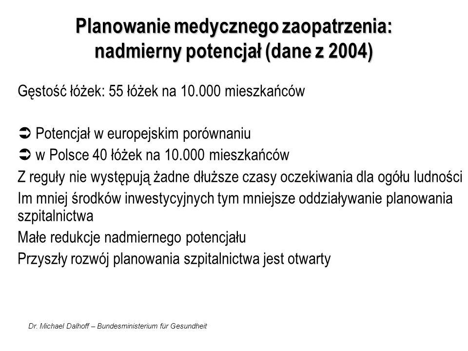 Dr. Michael Dalhoff – Bundesministerium für Gesundheit Planowanie medycznego zaopatrzenia: nadmierny potencjał (dane z 2004) Gęstość łóżek: 55 łóżek n