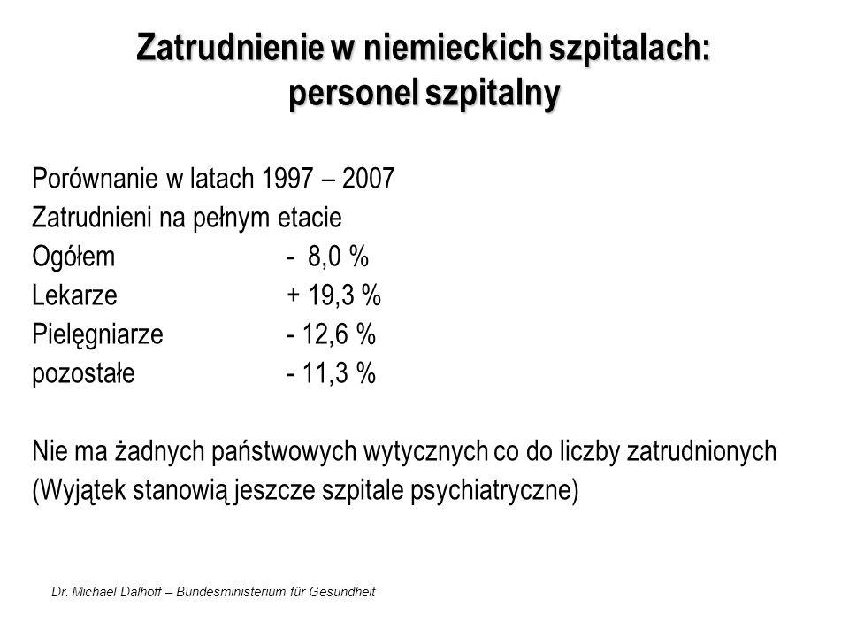 Dr. Michael Dalhoff – Bundesministerium für Gesundheit Zatrudnienie w niemieckich szpitalach: personel szpitalny Porównanie w latach 1997 – 2007 Zatru