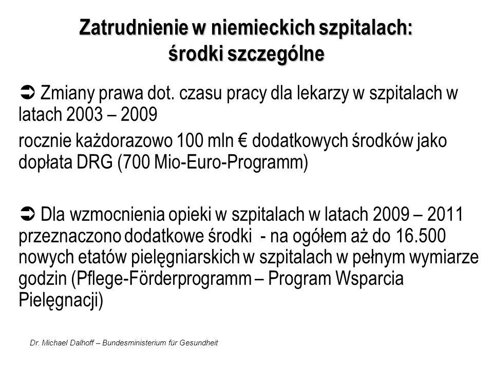 Dr. Michael Dalhoff – Bundesministerium für Gesundheit Zatrudnienie w niemieckich szpitalach: środki szczególne Zmiany prawa dot. czasu pracy dla leka
