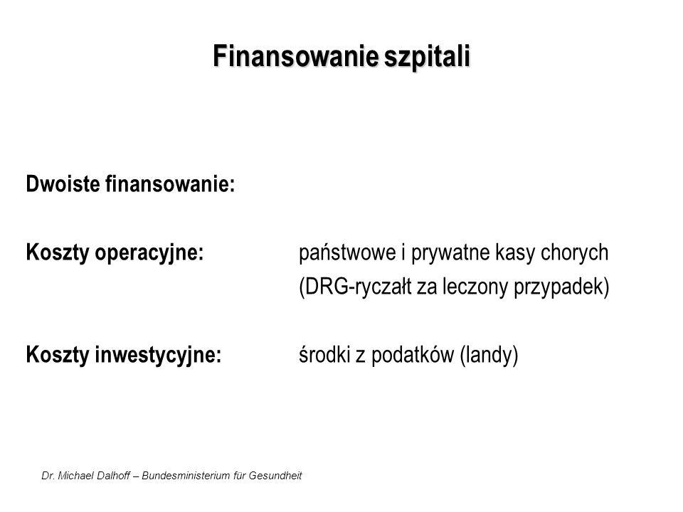 Dr. Michael Dalhoff – Bundesministerium für Gesundheit Finansowanie szpitali Dwoiste finansowanie: Koszty operacyjne: państwowe i prywatne kasy choryc