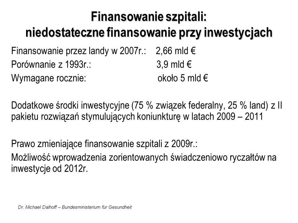 Dr. Michael Dalhoff – Bundesministerium für Gesundheit Finansowanie szpitali: niedostateczne finansowanie przy inwestycjach Finansowanie przez landy w