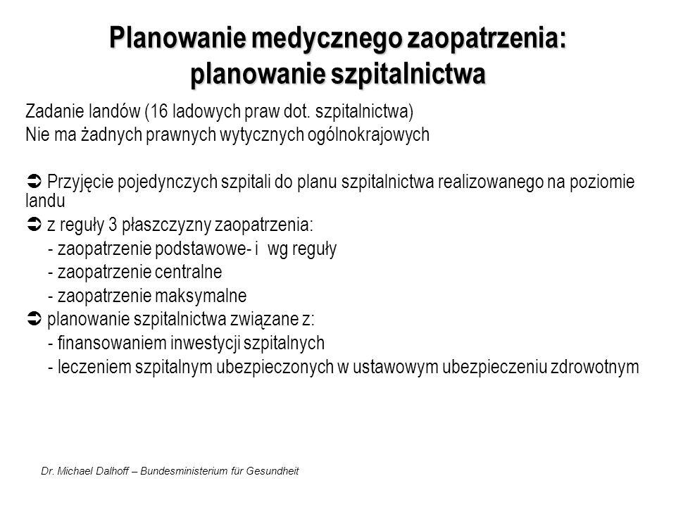 Dr. Michael Dalhoff – Bundesministerium für Gesundheit Planowanie medycznego zaopatrzenia: planowanie szpitalnictwa Zadanie landów (16 ladowych praw d