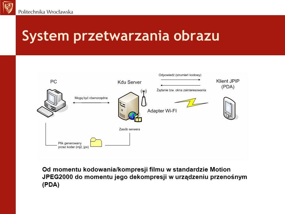 System przetwarzania obrazu Od momentu kodowania/kompresji filmu w standardzie Motion JPEG2000 do momentu jego dekompresji w urządzeniu przenośnym (PDA)