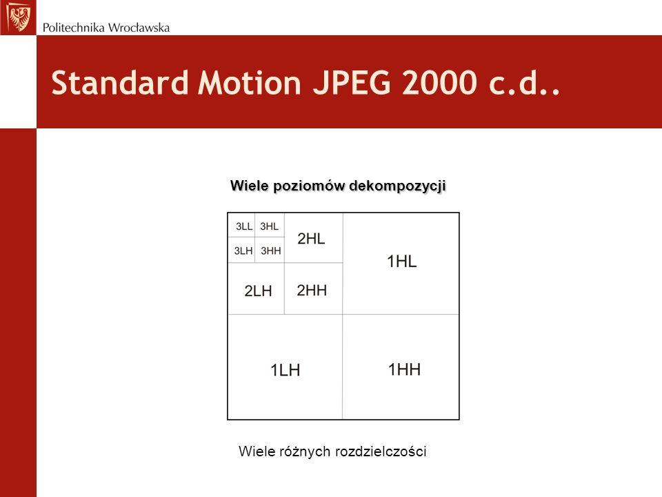 Standard Motion JPEG 2000 c.d.. Wiele poziomów dekompozycji Wiele różnych rozdzielczości