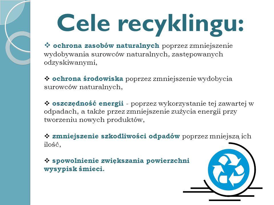 ochrona zasobów naturalnych poprzez zmniejszenie wydobywania surowców naturalnych, zastępowanych odzyskiwanymi, ochrona środowiska poprzez zmniejszeni