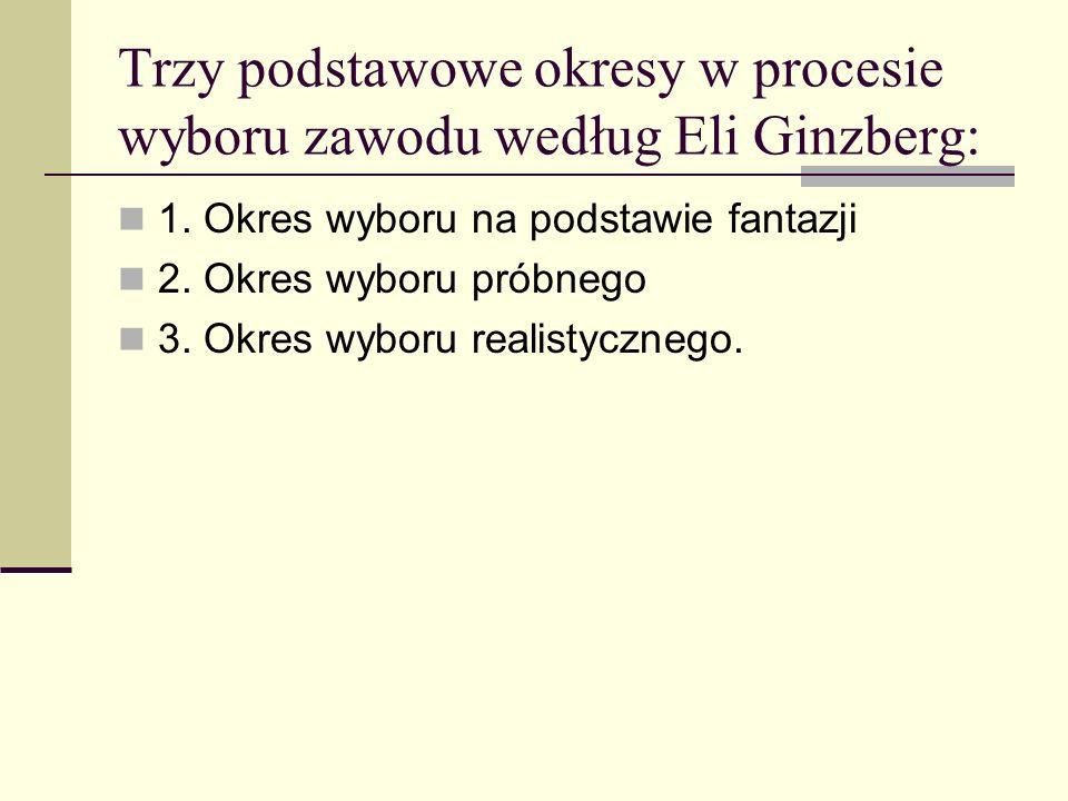 Trzy podstawowe okresy w procesie wyboru zawodu według Eli Ginzberg: 1. Okres wyboru na podstawie fantazji 2. Okres wyboru próbnego 3. Okres wyboru re