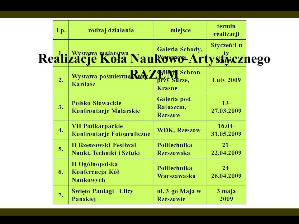 8.Majówka integracyjnaWydział Sztuki UR22 maja 2009 9.